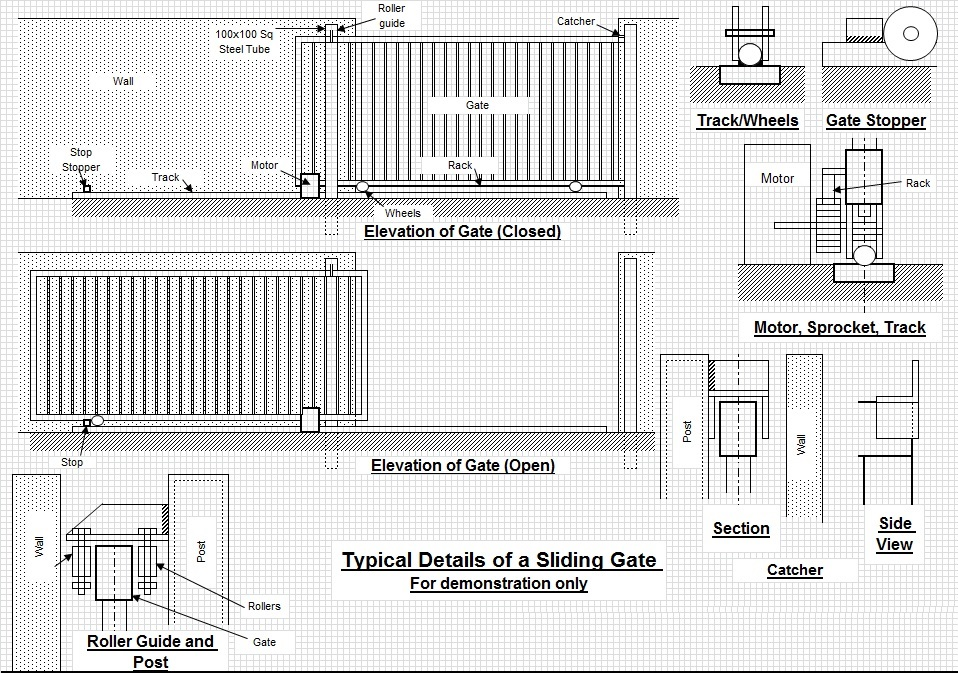 Gates gate motors and gate designs leading construction and the piston system is also popular with swing gates but are slower these work on a worm gear to see a simple schematic of how a sliding gate works click cheapraybanclubmaster